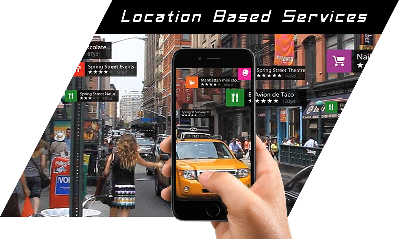 ​Location Based Services In Mobile App Development